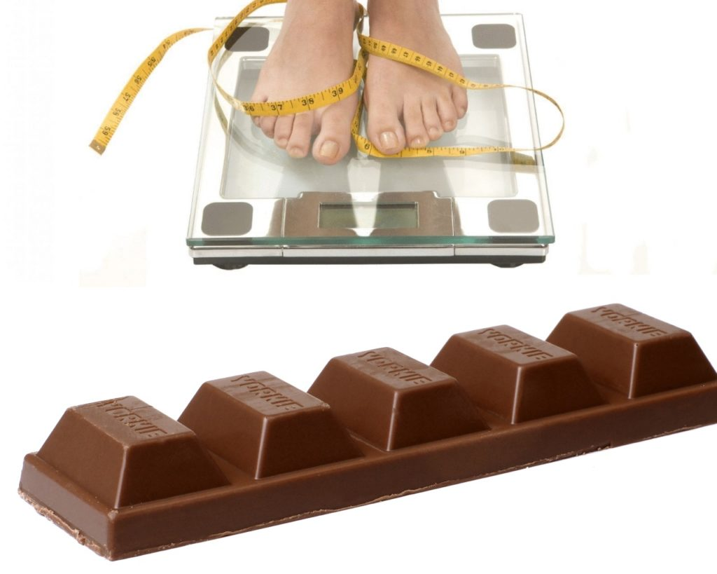 Меню диеты шоколадной